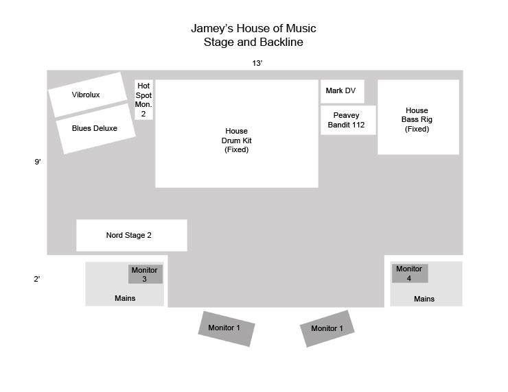Jamey's House of Music - The Philadelphia Region's Coolest